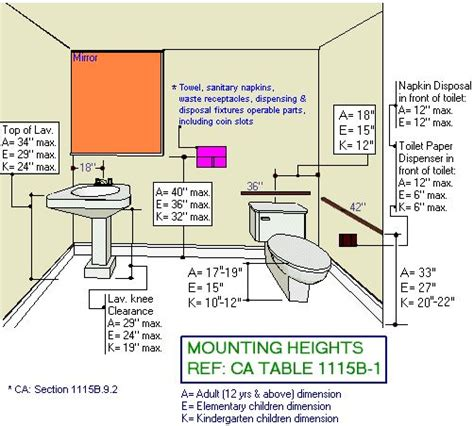 commercial model requirements 25 best ada accessible house design images on pinterest