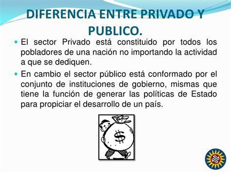 cuanto es la cts sector privado lo publico y privado en colombia