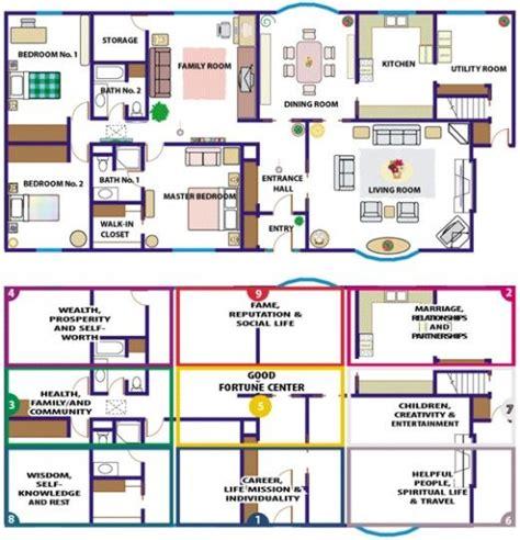 feng shui bedroom layout ideas  pinterest