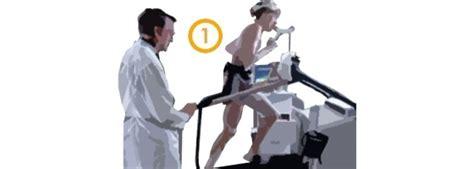 test da sforzo test da sforzo cardiopolmonare in cosa consiste