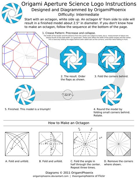 Science Of Origami - aperture science origami by origamiphoenix on deviantart