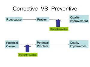 capa corrective amp preventive action in pharma plant