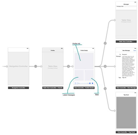 ios ui layout tutorial ios ui design tutorial storyboards vs nibs vs code toptal