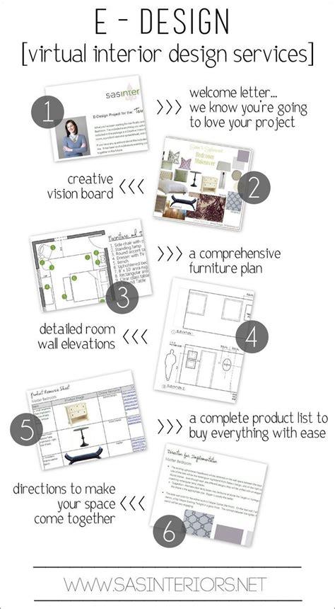 interior design portfolios ideas  pinterest