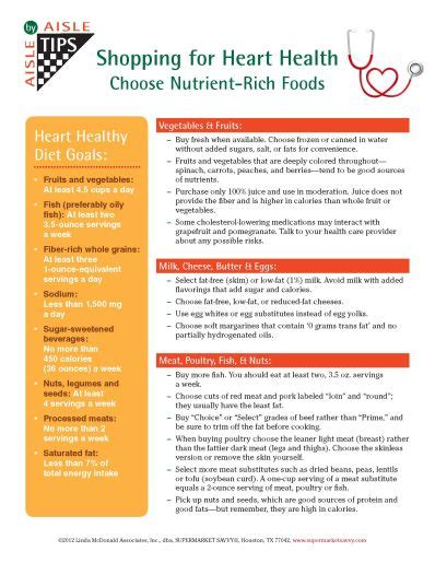 healthy fats handout may supermarket savvy newsletter shopping for healthy fats