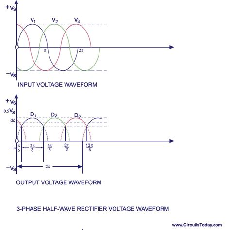 diodes and rectifiers pdf polyphase rectifier three phase half wave wave rectifier interphase transformer