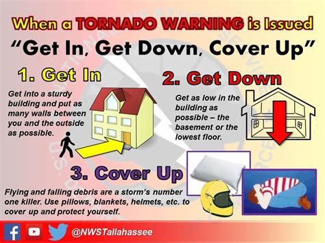Florida Beach House Plans by Pinellas County Florida Emergency Management Tornado