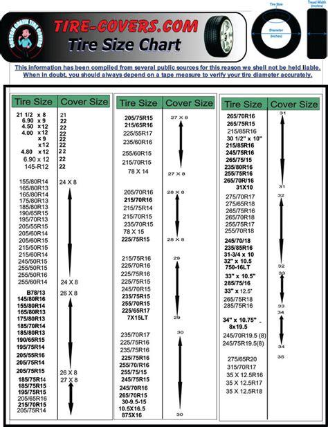 tire measurement conversion tire size chart