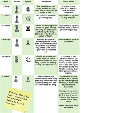 printable chess instructions beginners chess rules print out pictures to pin on pinterest thepinsta