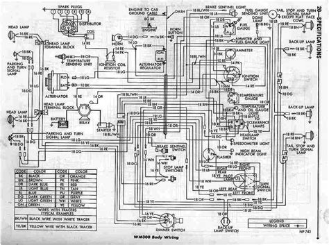 complete wiring diagram of dodge power wagon wm300 circuit wiring diagrams