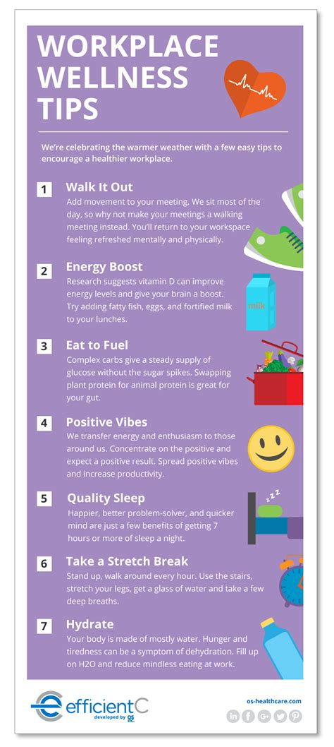 News And Tips by 7 Workplace Wellness Tips
