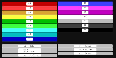 minecraft color text minecraft color codes