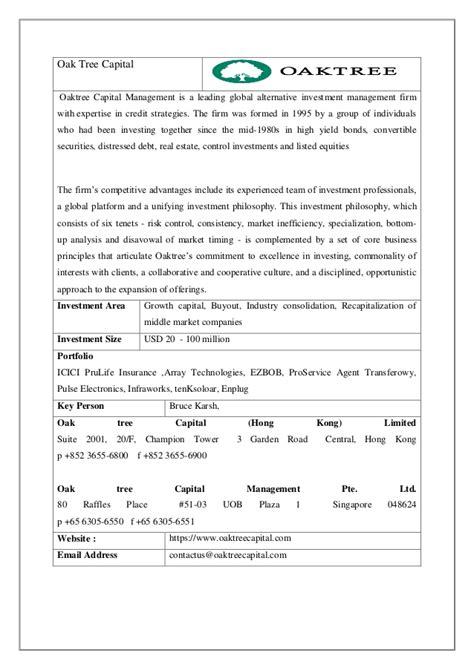 Nyit Mba Registration Form by Factor Affecting Equity In India