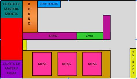 que es layout en una empresa los sinaloenses 1 4 distribucion de planta