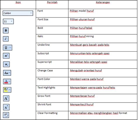 fungsi layout editor pada coc nesha surya s menu dan ikon microsoft word 2007
