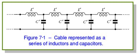 inductor and capacitor in transmission line cables transmission and loss