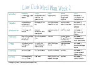 58 best low carb food images on pinterest low carb food healthy eating and low carb recipes