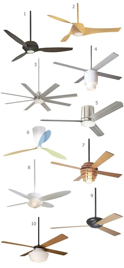 Ceiling Fan Guidelines by 25 Best Ideas About Modern Ceiling Fans On