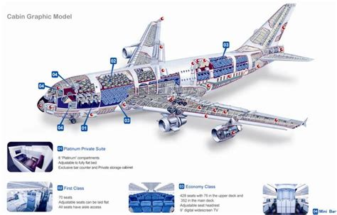 airbus a380 floor plan airbus a380 cutaway schematic graphic and