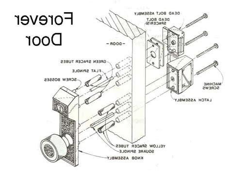 Emco Door Parts by Door Handle Door Forever Door Handle Emco
