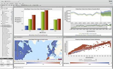 SAS Analytics Reviews   TechnologyAdvice