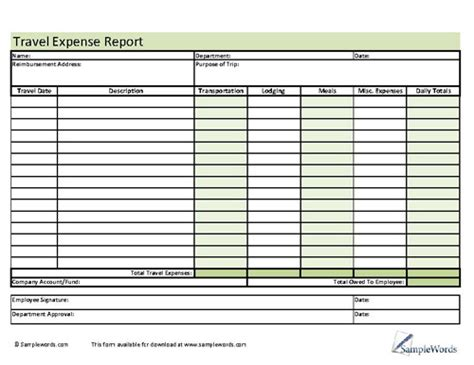 Travel Expense Report Form Employee Travel Expense Report Template