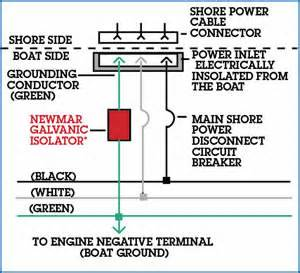 newmar wiring diagrams get free image about wiring diagram