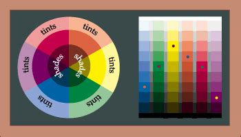 subtractive color definition subtractive color pigment theory