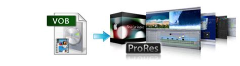 final cut pro trial limitations vob to fcp x how to import vob files to final cut pro x