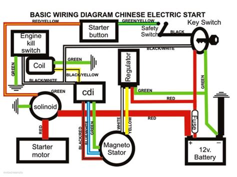electric scooter wiring diagram owners manual wiring