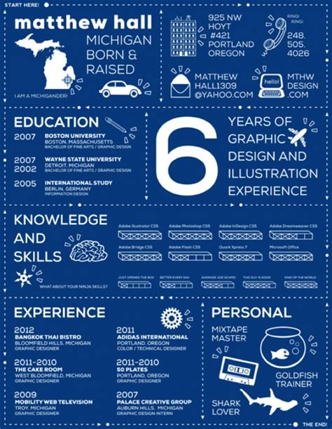 Resume Graphic Design Infographic 4 For Creating A Killer Infographic Resume