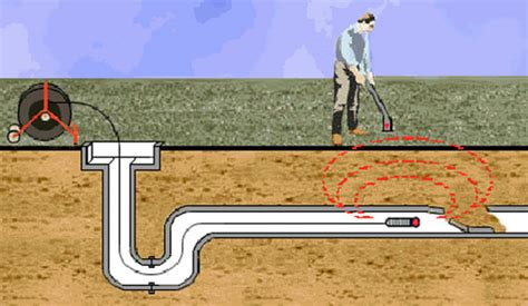 sewer inspection for cleaning repairs