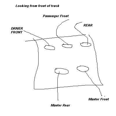 2004 Chevy 2500hd Brake Line Diagram