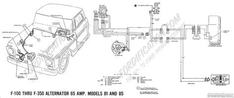 73 ford f100 wiring diagram new wiring diagram 2018