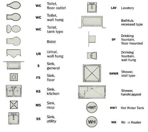 architectural floor plans symbols kitchen plans printable appliances google search home