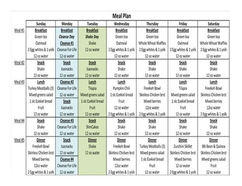 30 Day Detox Meal Plan Pdf by The World S Catalog Of Ideas