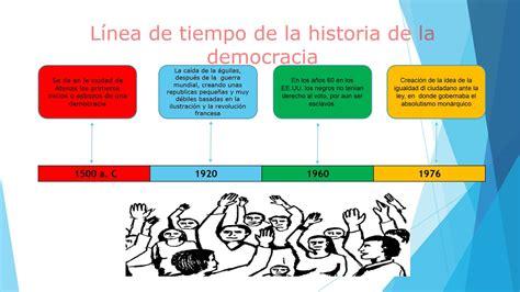 Linea De Tiempo De La Historia De La Psicologia   linea de tiempo historia de la democracia youtube