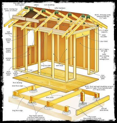 shed playhouse plans how to build a 8 215 8 wood shed plans free average92suu