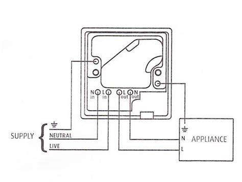 immersion heater circuit diagram immersion heater switch wiring diagram efcaviation