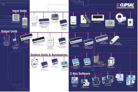 lighting system for asia pacific