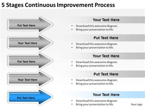 continuous process improvement plan template pictures to