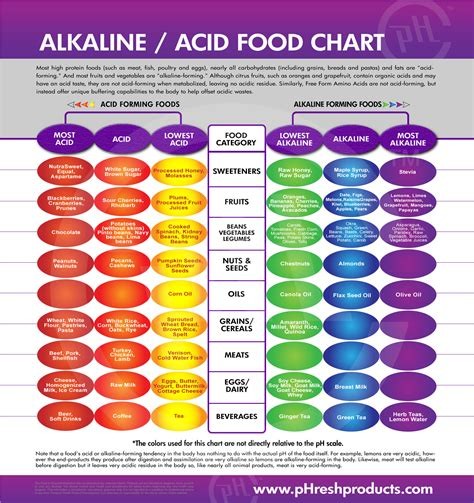 Pdf Our Table Time Tested Recipes Memorable by Inflammatory Foods Chart Olala Propx Co