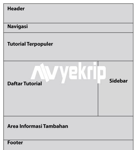 tutorial membuat web responsive cara membuat template web responsive html 5 nyekrip