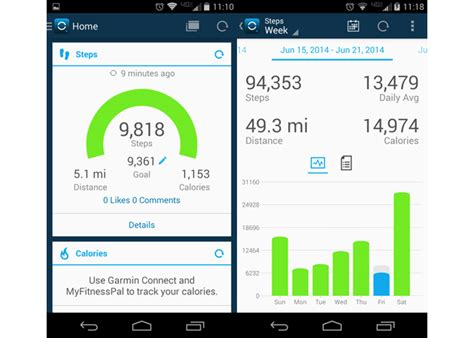 Fitness Software 5 by Garmin Forerunner 15 Review Sports Fitness