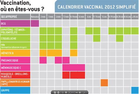 Calendrier Vaccin Nouveau Calendrier Vaccinal 2013 Vaccination Forum Sant 233