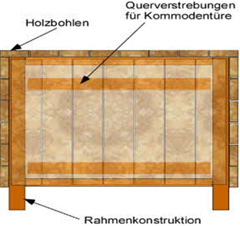 Schublade Für Europalette by Theke Selber Bauen Rustikal Die Neuesten