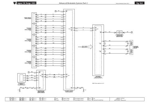 airbag deployment 2004 gmc canyon user handbook gmc canyon airbag wiring diagram gmc free engine image for user manual download