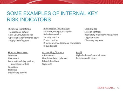 operational risk policy template image collections