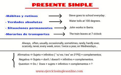 preguntas en pasado simple ingles ejemplos presente simple ejercicios ingl 233 s online