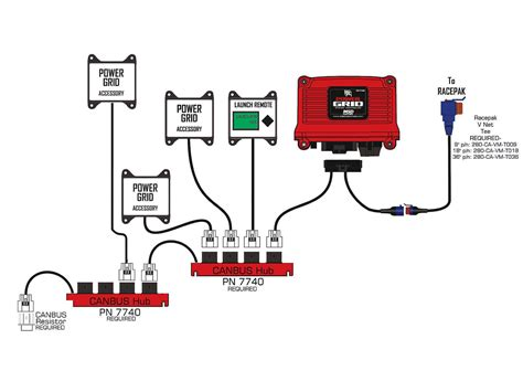 chevy 2 0 engine diagram get free image about wiring diagram